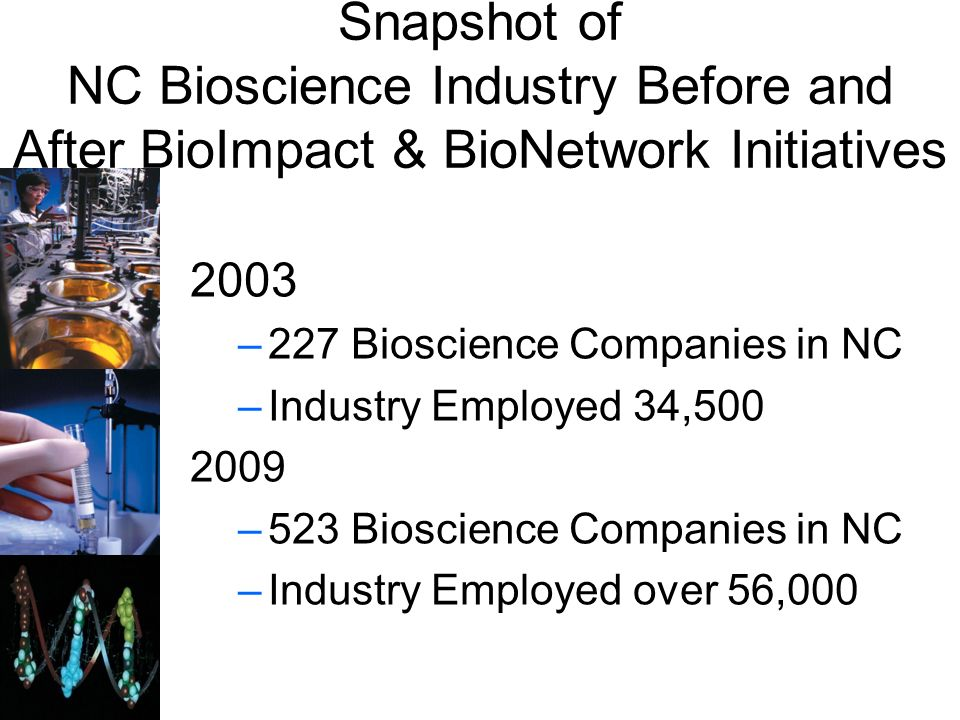 Snapshot of NC Bioscience Industry Before and After BioImpact & BioNetwork Initiatives
