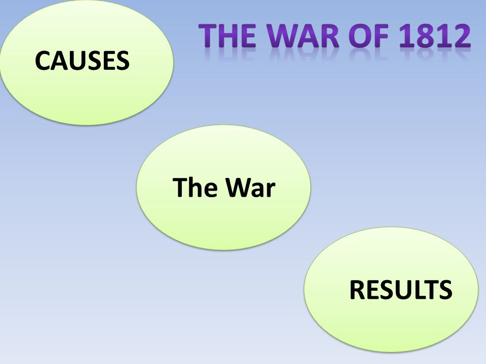 results of the war of 1812 essay The war of 1812 signified america's first failure as a nation because it  cotton  and tobacco industries because of the british blockade imposed as a result of the.