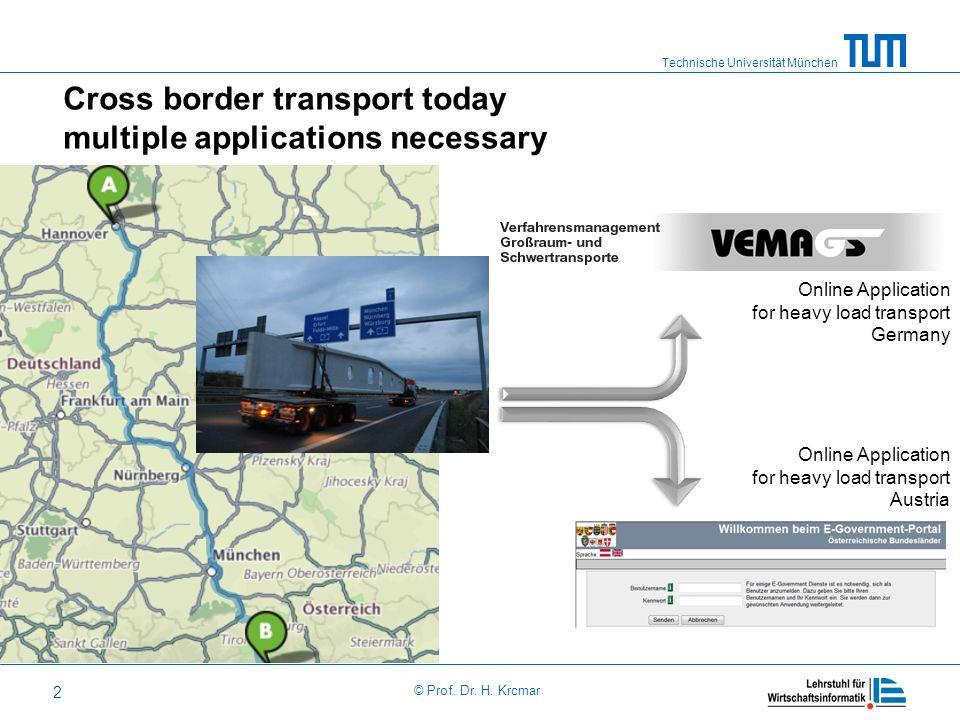 Cross border transport today multiple applications necessary