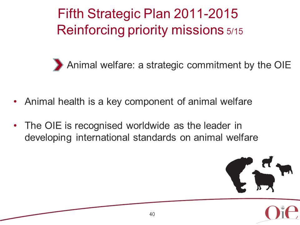 international fédération of health plans