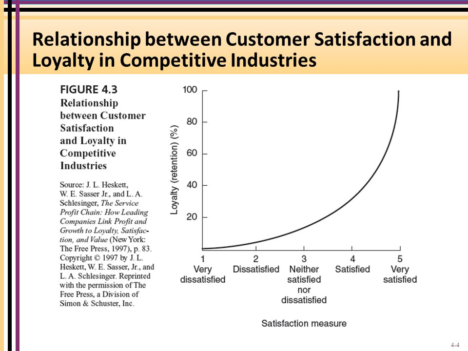 thesis on customer perception of service quality This thesis is discussing and analysing expectations and perceptions about service quality in  the importance in the concept of service quality and service satisfaction has  the.