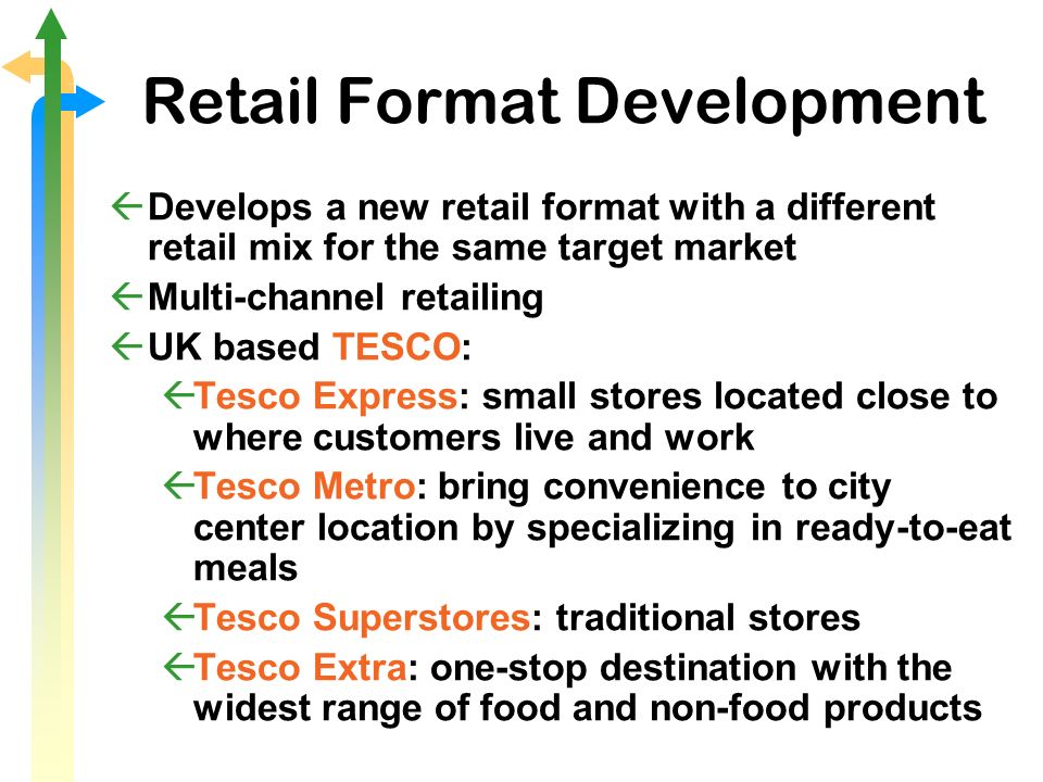 Retail Market Strategy - ppt video online download