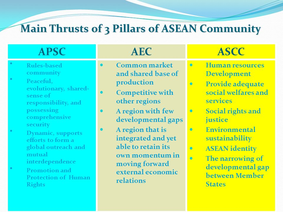 international affairs in relation to the asean economic community essay International relations  political and economic empowerment of women  economic growth and prosperity in the region and strengthens the asia-pacific community.