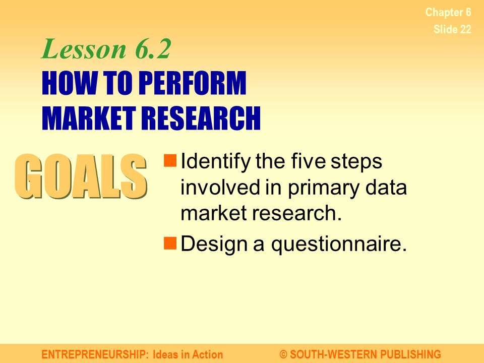 Lesson 6.2 HOW TO PERFORM MARKET RESEARCH