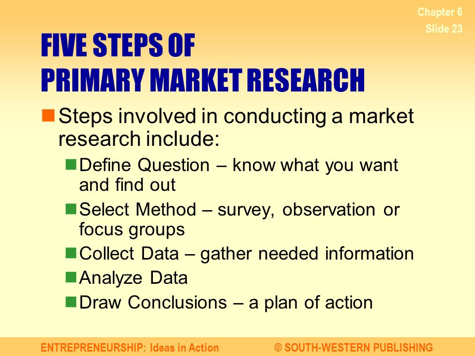 FIVE STEPS OF PRIMARY MARKET RESEARCH