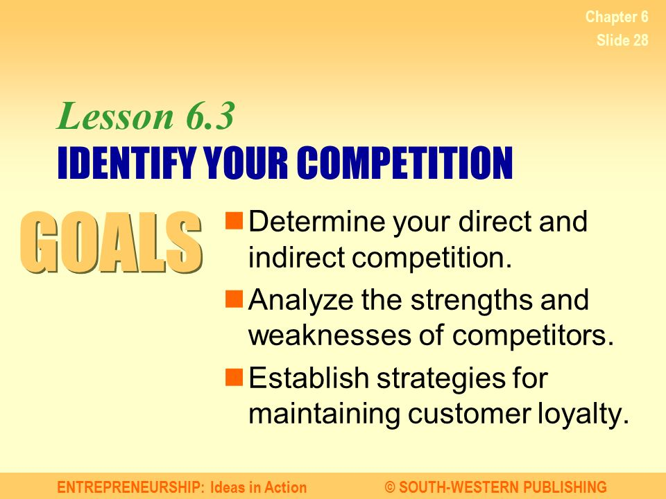 Lesson 6.3 IDENTIFY YOUR COMPETITION
