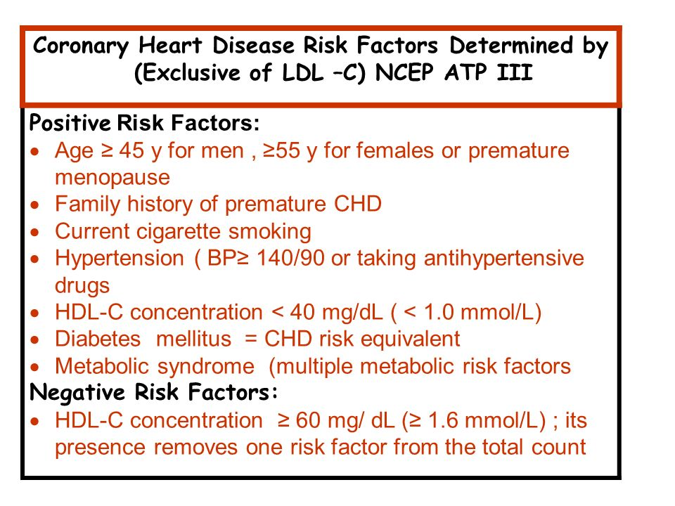 facts on the factors that affect coronary heart disease Various factors relating to coronary heart disease were investigated in 2 groups of patients: 553 patients with clinical coronary heart disease and 1,056 persons selected in a field survey of the general population the incidence of coronary disease was high in the urban population, in the upper.