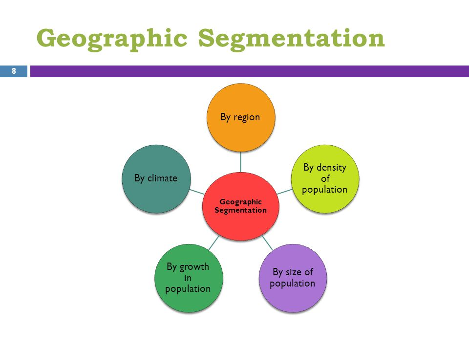 geographic segmentation for boost juice Market segmentation refers to a segmented group of customers the segmentation bases of boost juice that target their geographic and demographic to.