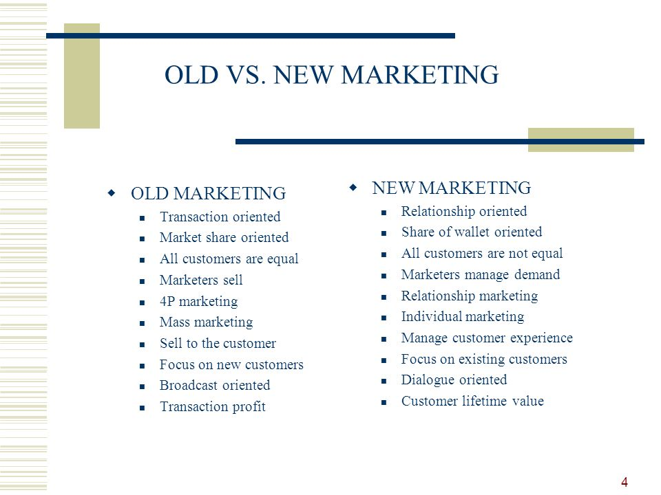 customer relationship marketing old spice Old town white coffee marketing strategics  2 building a strong customer relationship and 2 capturing value from the customers for the organization 2 marketing.