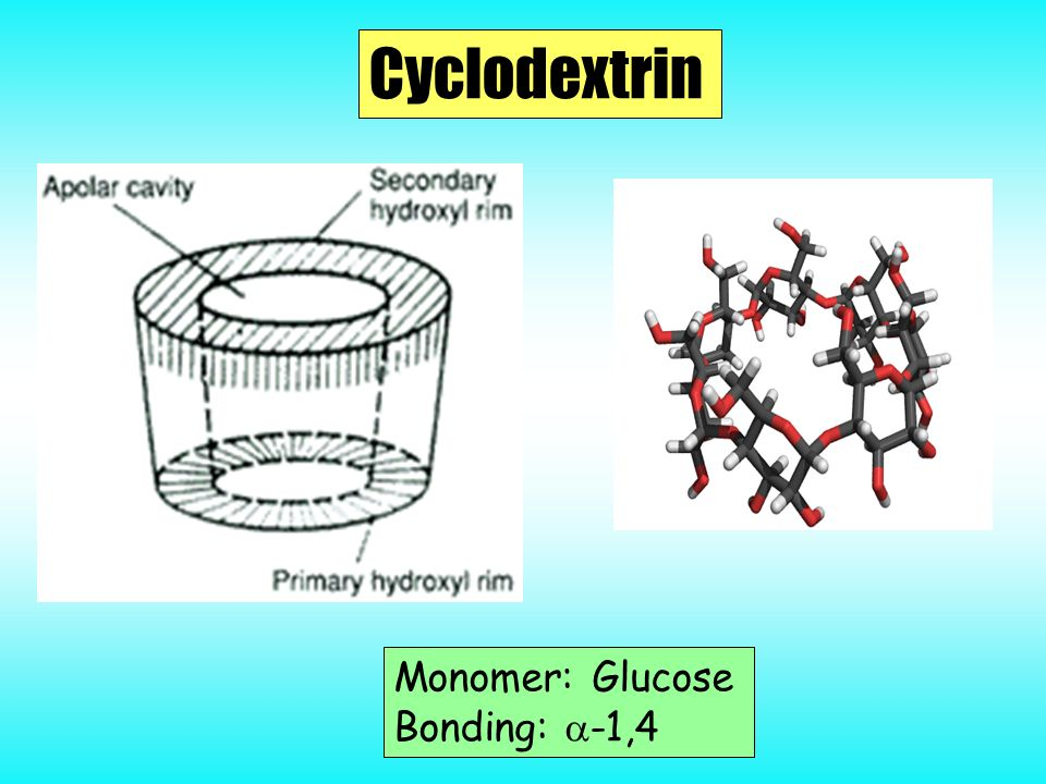 Cyclodextrin Monomer: Glucose Bonding: -1,4