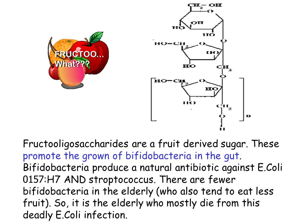 Fructooligosaccharides are a fruit derived sugar