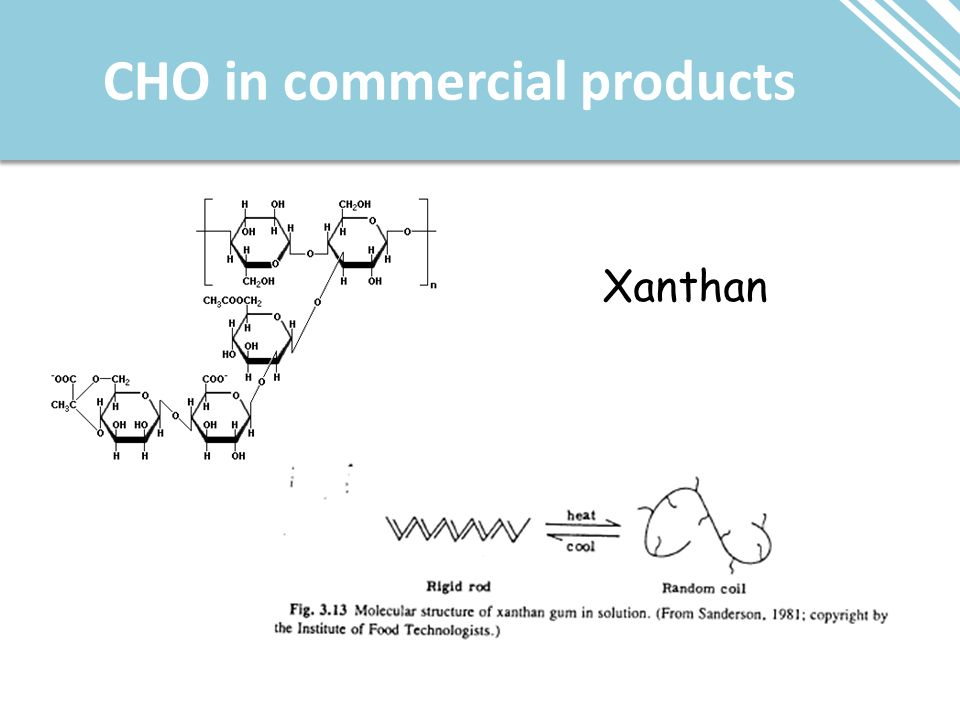 CHO in commercial products