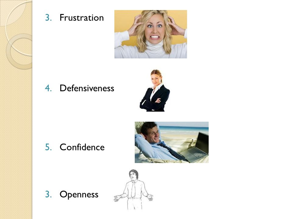 Frustration Defensiveness Confidence Openness