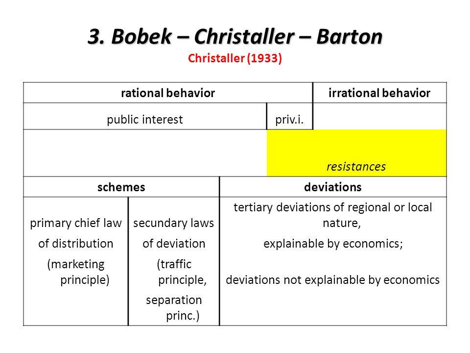 3. Bobek – Christaller – Barton Christaller (1933)