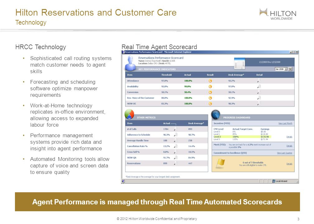 hilton hotels customer care strategy Hilton hotels: brand differentiation through customer relationship management overview: incorporating the bayada way hilton hotels background  top notch care.