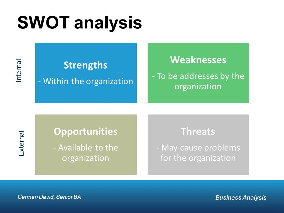 jetblue swot analysis Swot analysis strengths jetblue find its strength from the following: strong brand jetblue is considered as a strong brand widely known among the people of us.