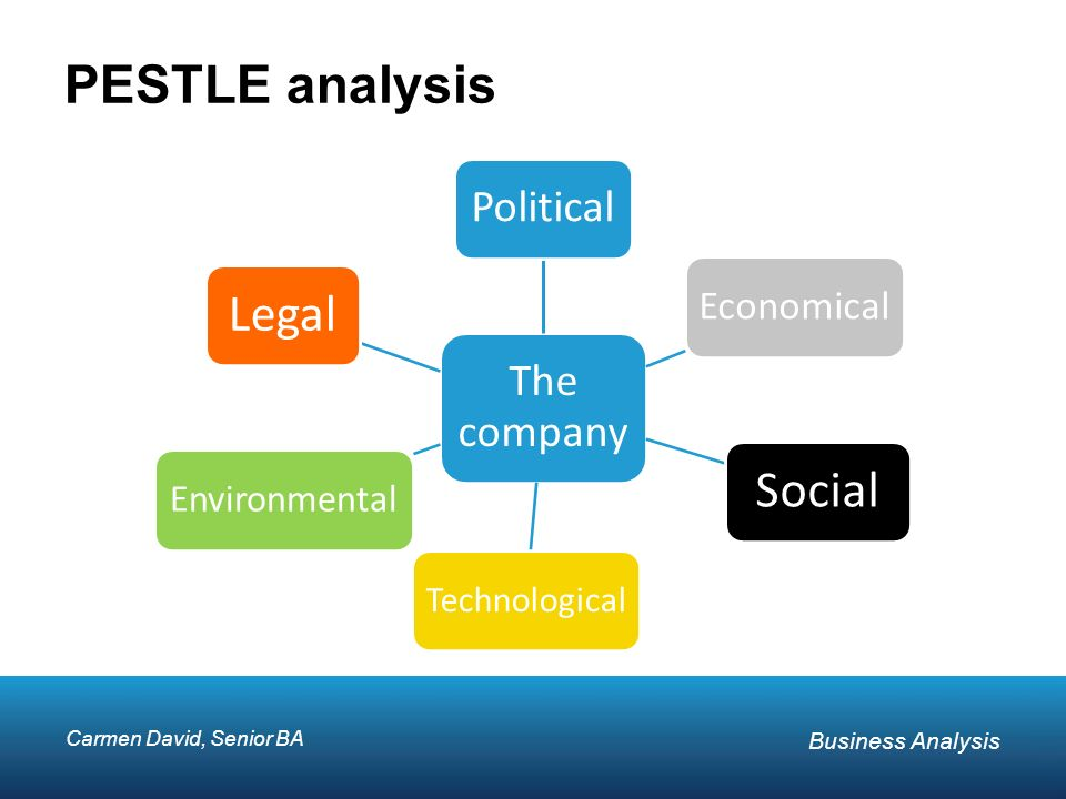 describe how political legal and social The operational provisions of the political party law can be extremely important in   female unemployment, housing, education, and social issues such as family.