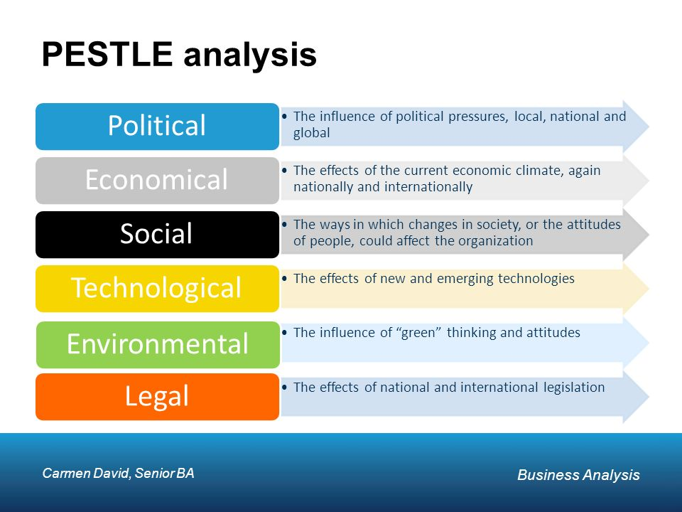 "pestle analysis The pest analysis is an external analysis in which ""p"" represents politics, 'e' for economic, 's' for social and 't' for technology the pest analysis describes a framework of macro environmental factors that are important for strategic management."