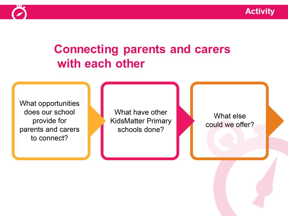 working with parents or carers and Working the following messages into your work with parents and carers can help to all organisations that work with parents of young children can benefit.