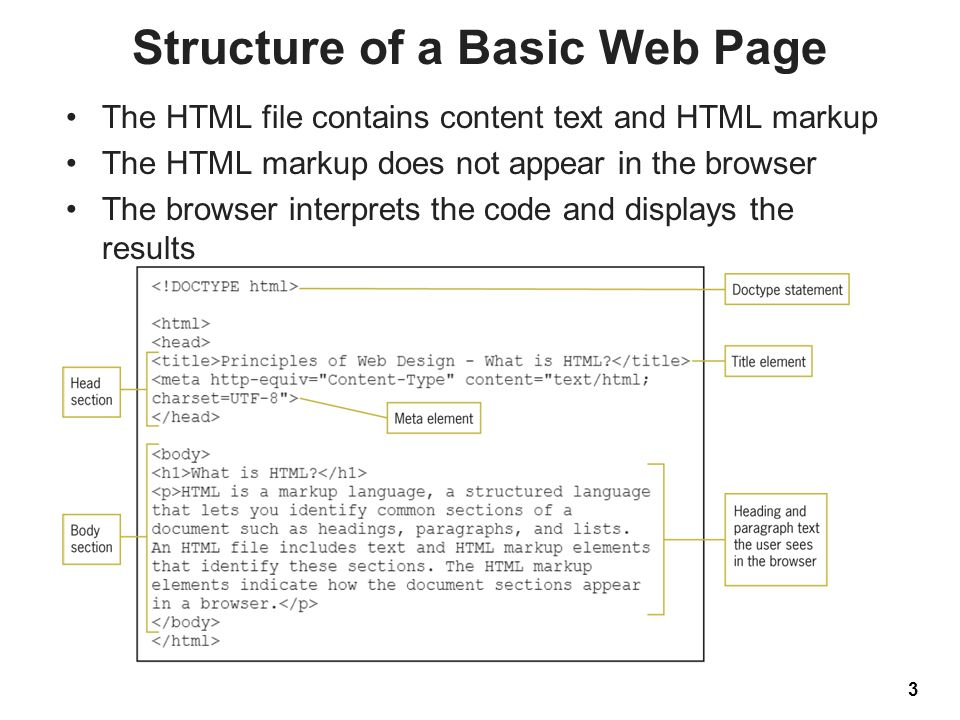 Html code for designing a homepage homemade ftempo - Punch home design architectural series 18 ...