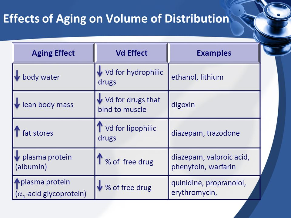 effect of volume of water on If you have two containers of water that are different sizes, they each hold a  different amount, or volume, of water the unit for volume is a unit derived from  the si.