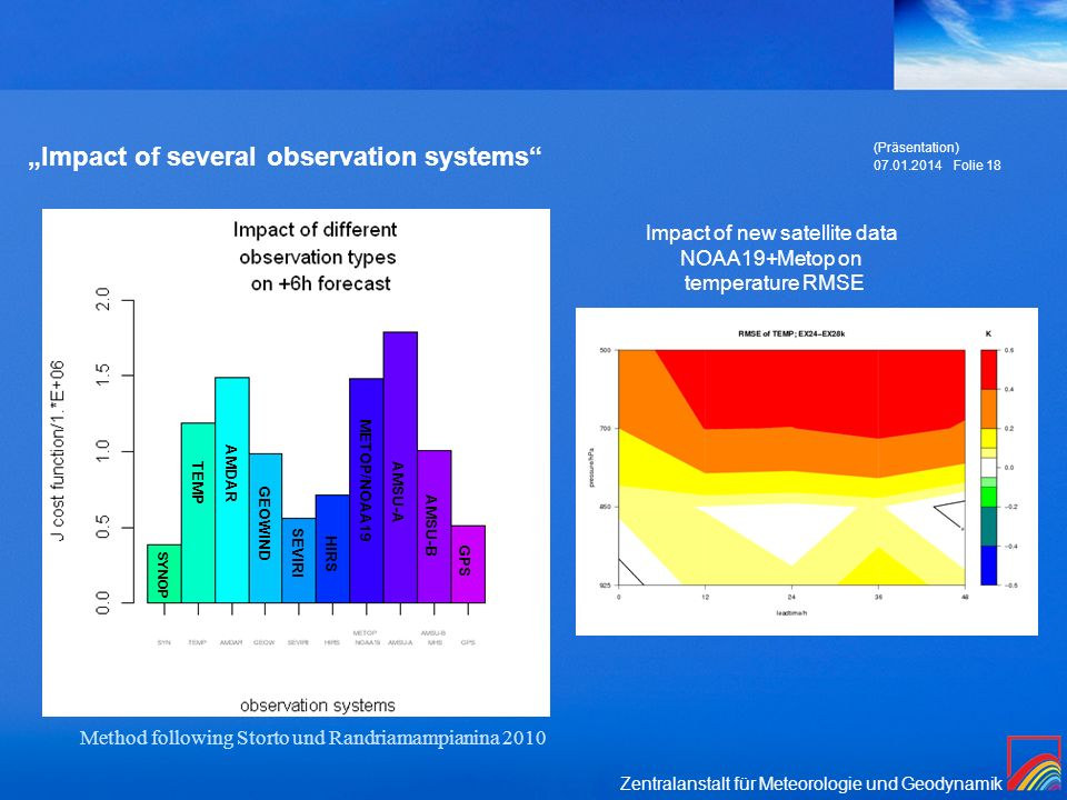 """Impact of several observation systems"