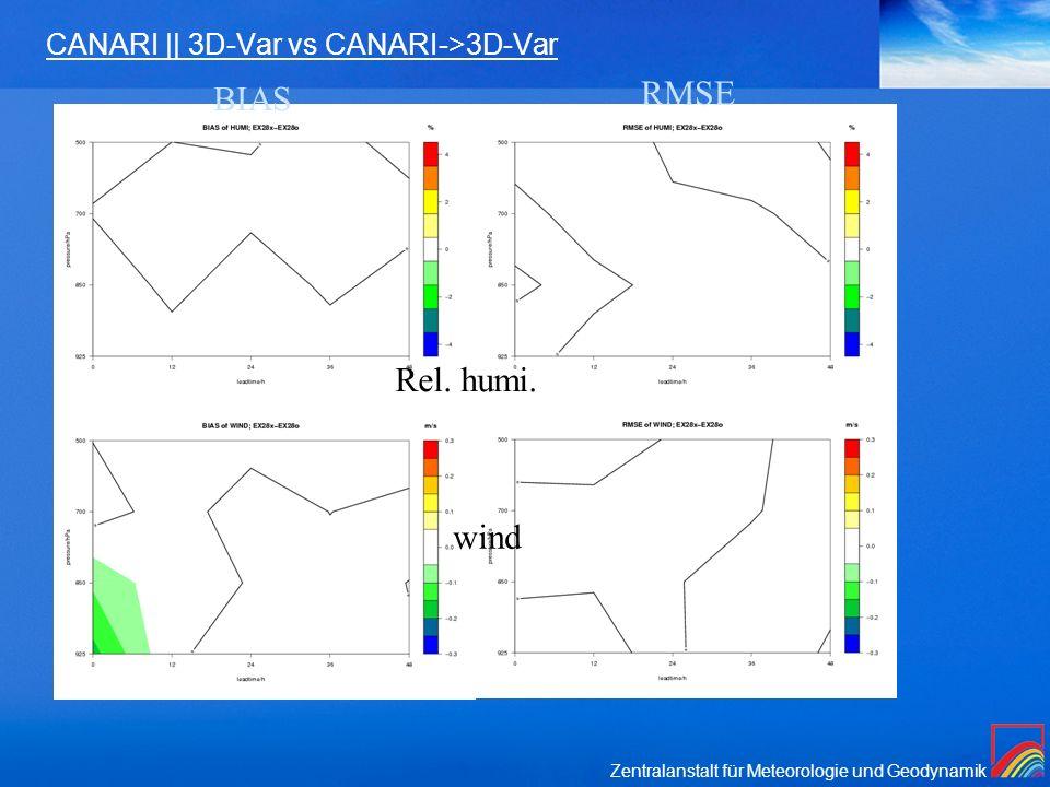 CANARI || 3D-Var vs CANARI->3D-Var