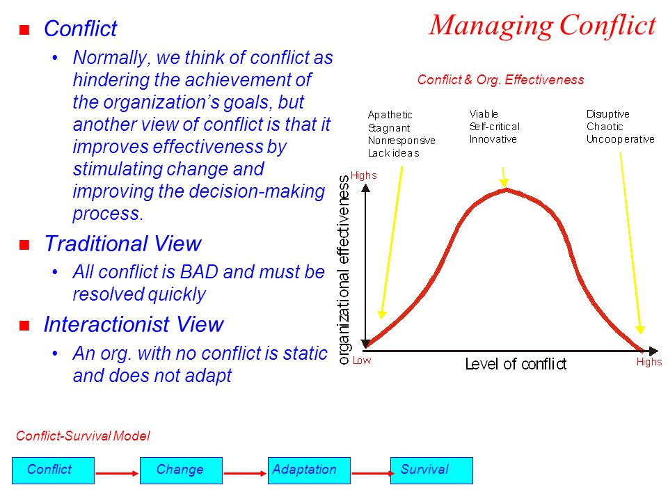 traditional conflict view Project exemplifies traditional conflict resolution and what can be done through   1 the views expressed in this paper are those of the author and not of her.