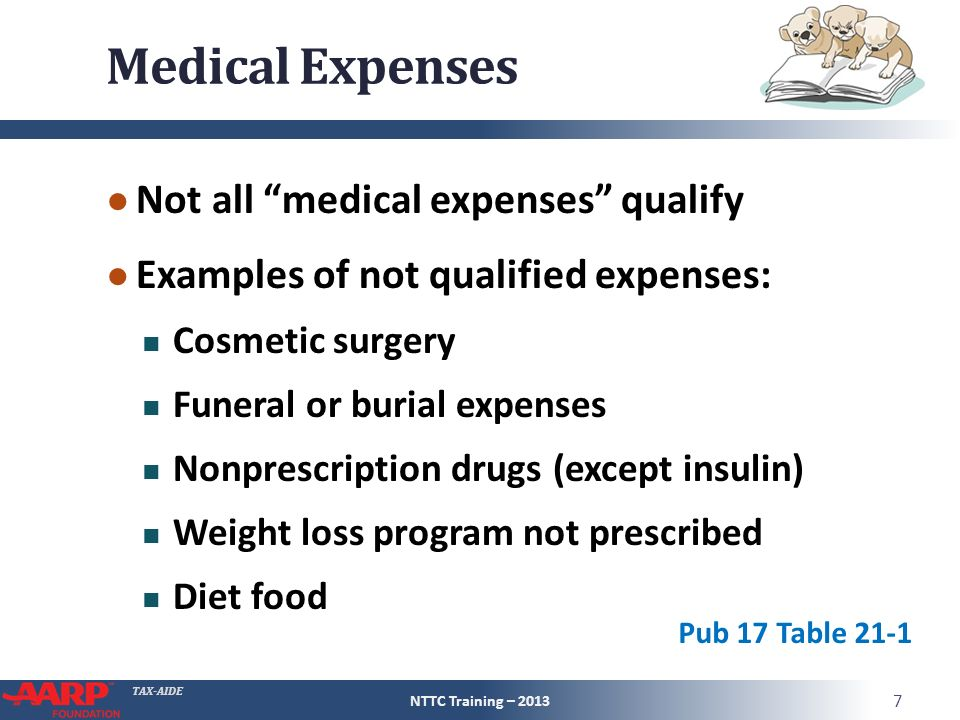how to file medical expense for cra tax return