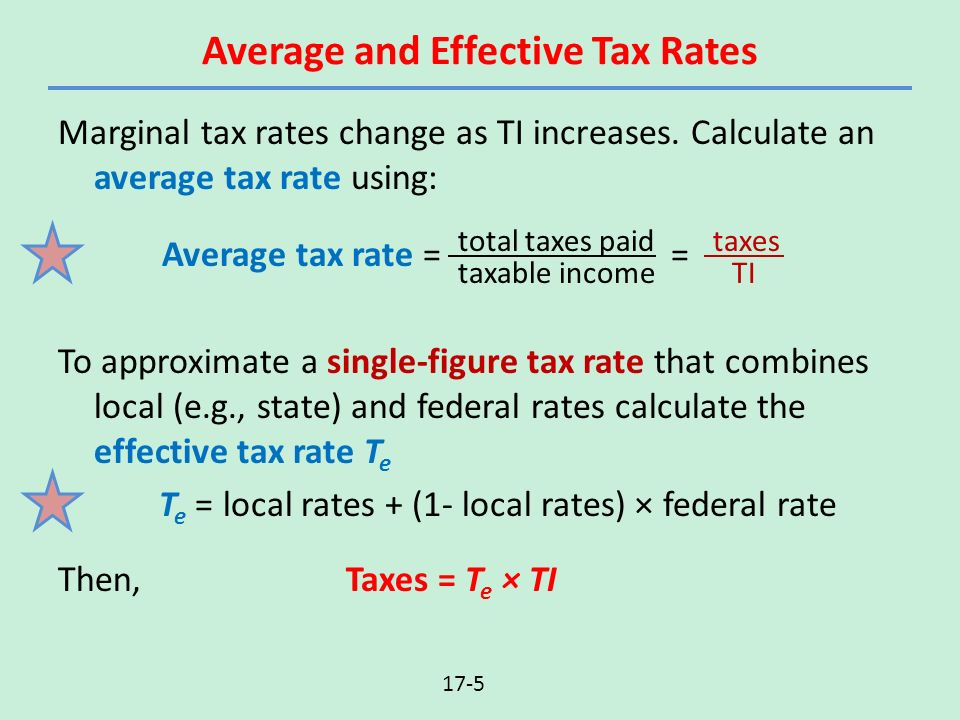 U.S. Income Tax Rates System