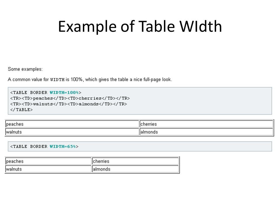Cse 382 ete 334 internet and web technology ppt video for Table th width attribute