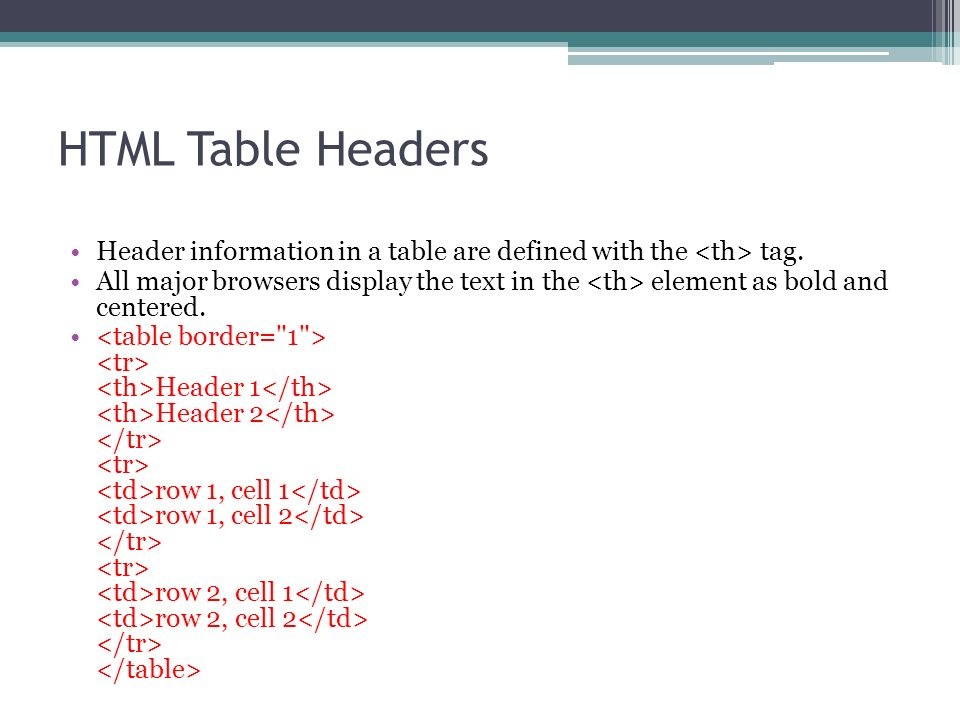 Html web programming ppt download for Table header th