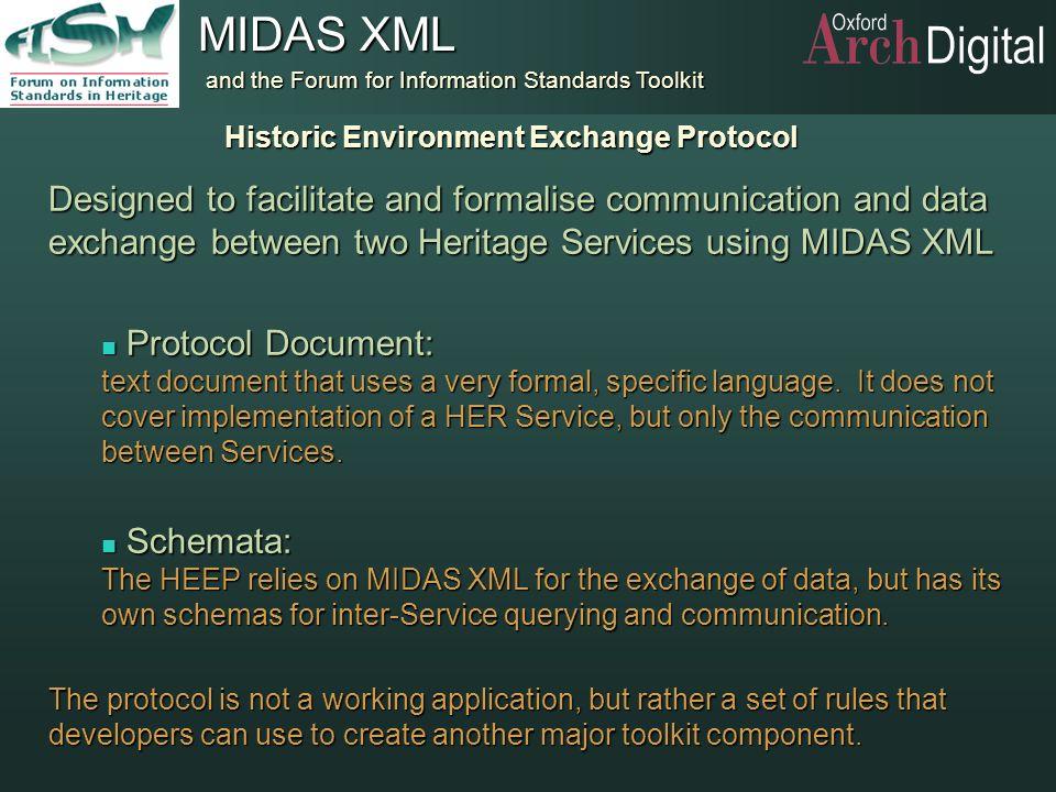 Historic Environment Exchange Protocol