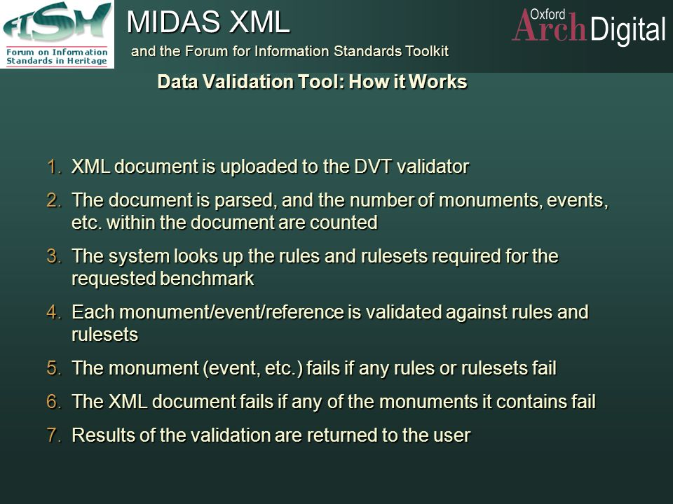 Data Validation Tool: How it Works
