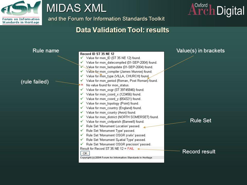 Data Validation Tool: results