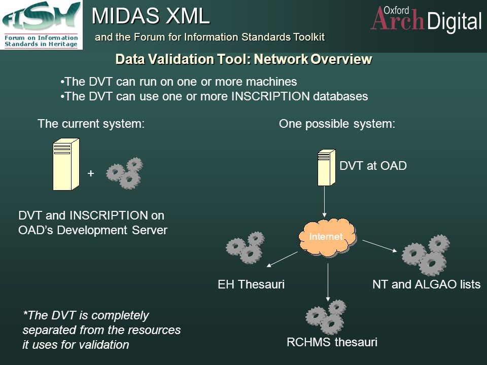 Data Validation Tool: Network Overview