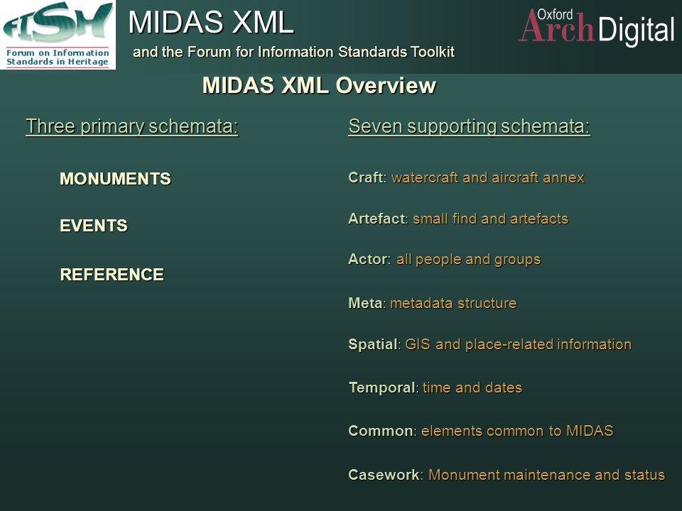 MIDAS XML Overview Three primary schemata: Seven supporting schemata: