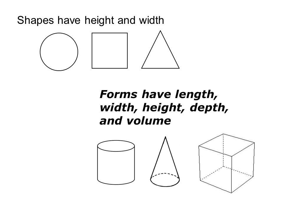 Shapes have height and width