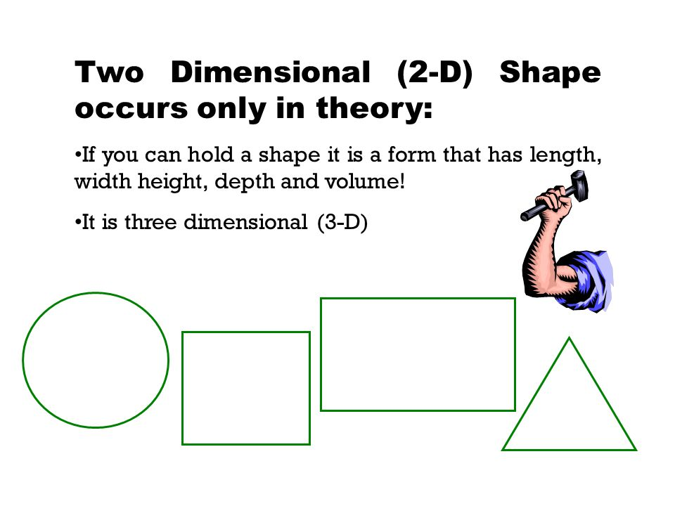 Two Dimensional (2-D) Shape occurs only in theory: