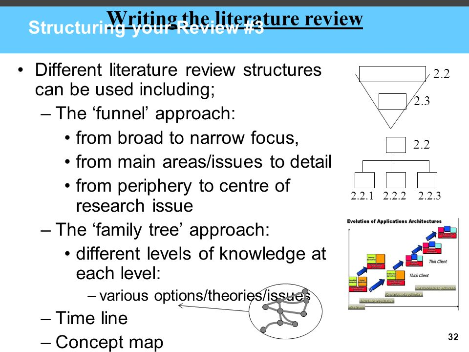should the dissertation methodology and review of literature be closely aligned Ultimately your thesis should contain a carefully thought out selection of the mass of literature you have read in literature terms, this translates as finding the key authors and/or research groups that produce stuff that is most closely aligned to your work and then reading 'outwards', using the bibliographies.