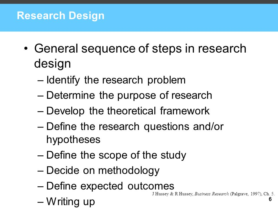Define research methods