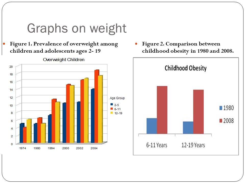 a study of the prevalence of obesity among children However, we are not aware of any previous study that has summarised the  prevalence and trends of both thinness and overweight/obesity in children and.