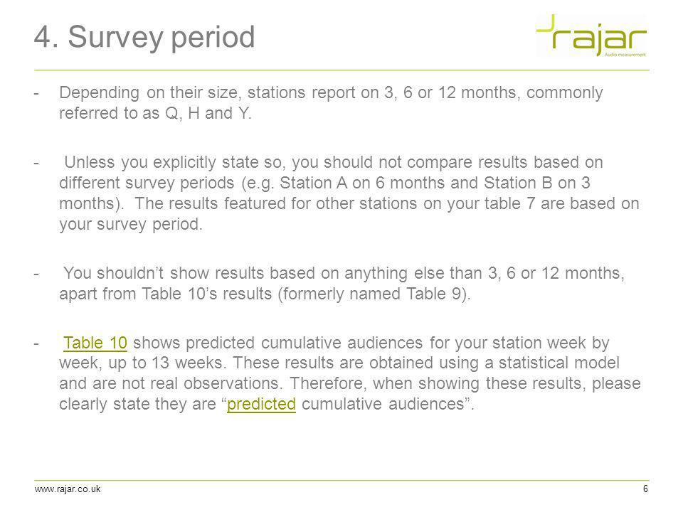 4. Survey period Depending on their size, stations report on 3, 6 or 12 months, commonly referred to as Q, H and Y.