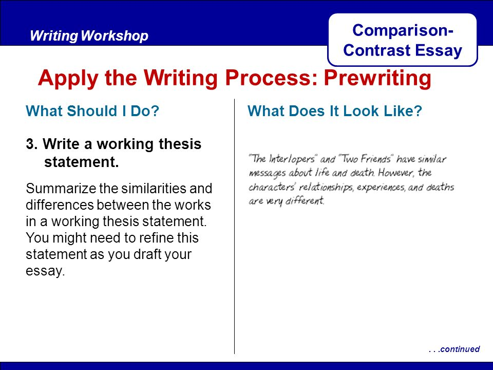 Comparisoncontrast Essay  Ppt Download Comparisoncontrast Essay