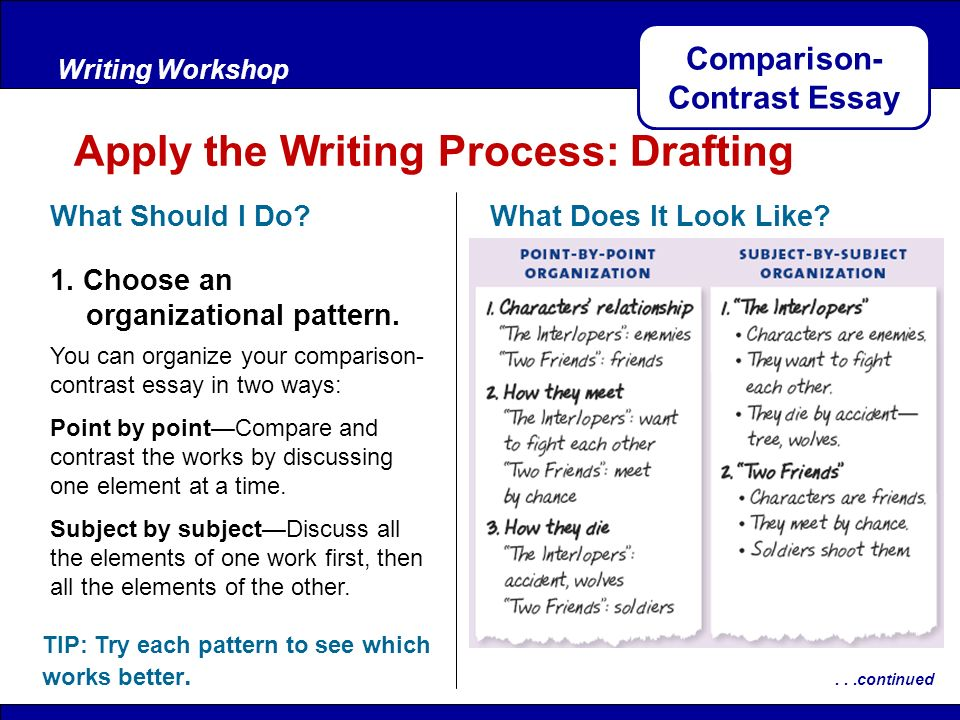 How to write a comparing and contrasting essay