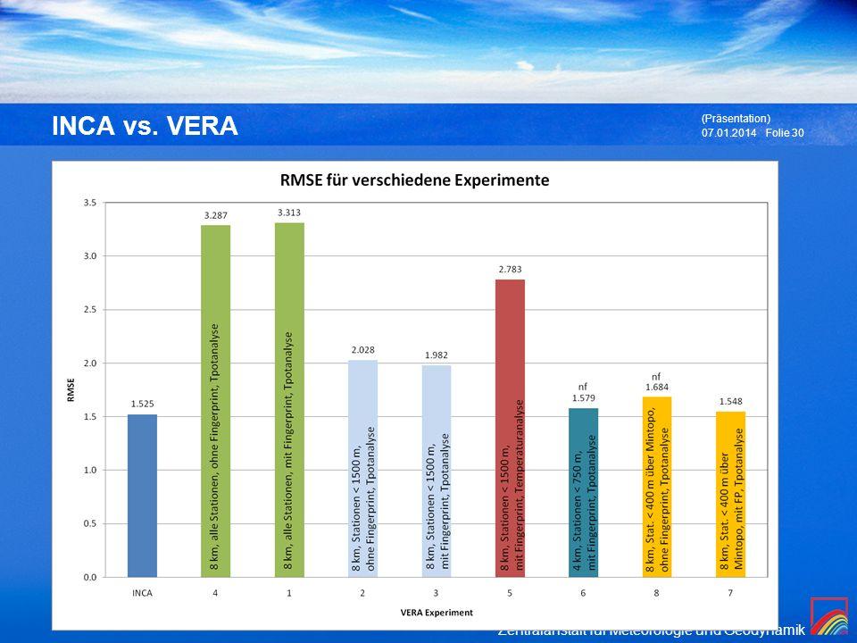 INCA vs. VERA (Präsentation) 27.03.2017