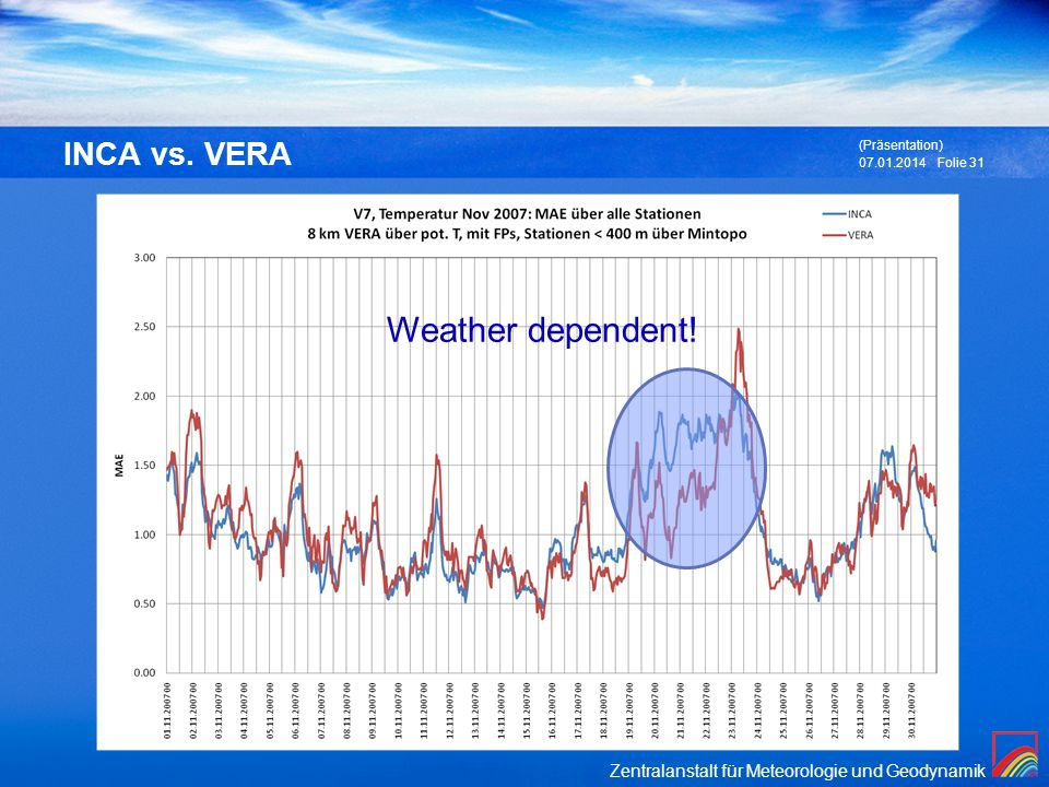 INCA vs. VERA (Präsentation) 27.03.2017 Weather dependent!