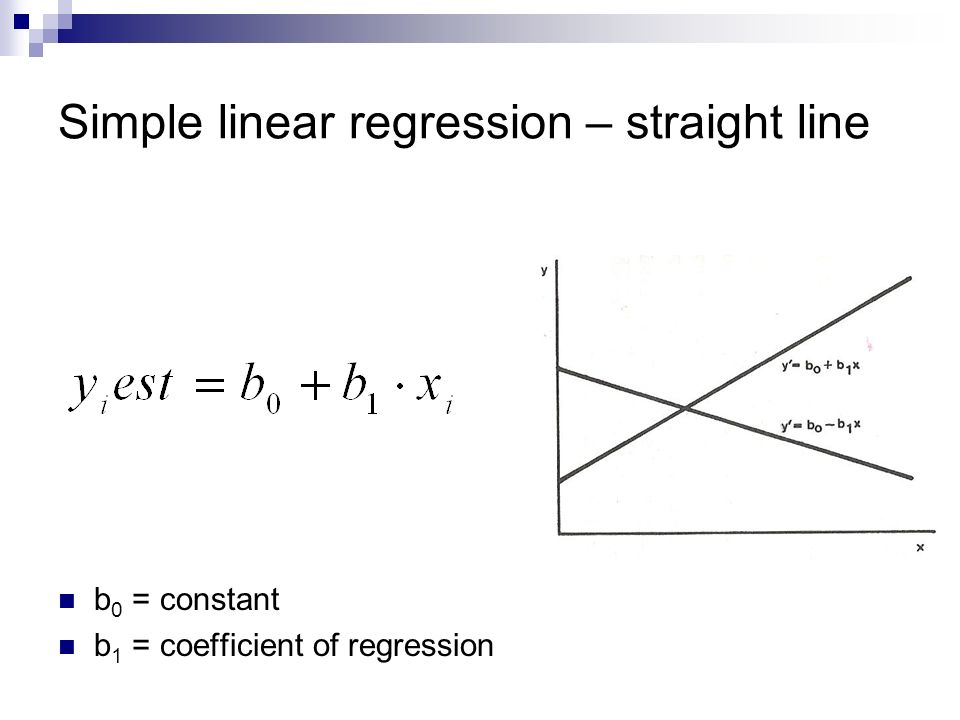 simple regression and correlation Learning statistics with spss / regression regression and  correlation analysis see example simple correlation: scatter  diagram.