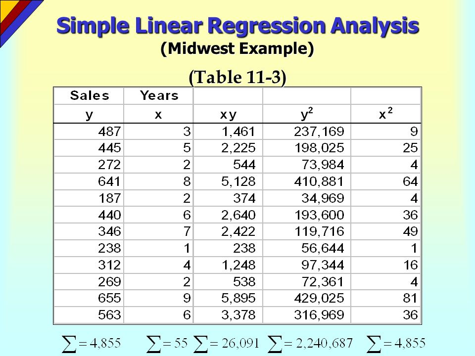 Introduction to Linear Regression and Correlation Analysis - ppt ...