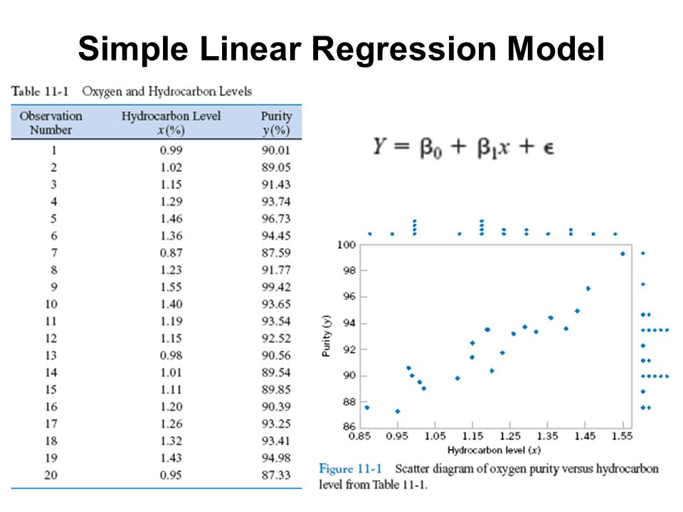 aircel simple linear regression and multiple Solutions manual: applied linear regression 3rd ed by sanford  the logic here is simple:  and when you shoot raw you can export a single image in multiple.
